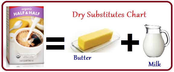 Dry and Liquid Kitchen Substitutes